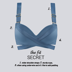 the secret of the perfect bikini